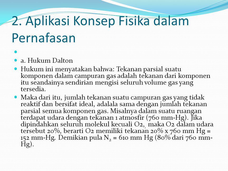 2. Aplikasi Konsep Fisika dalam Pernafasan