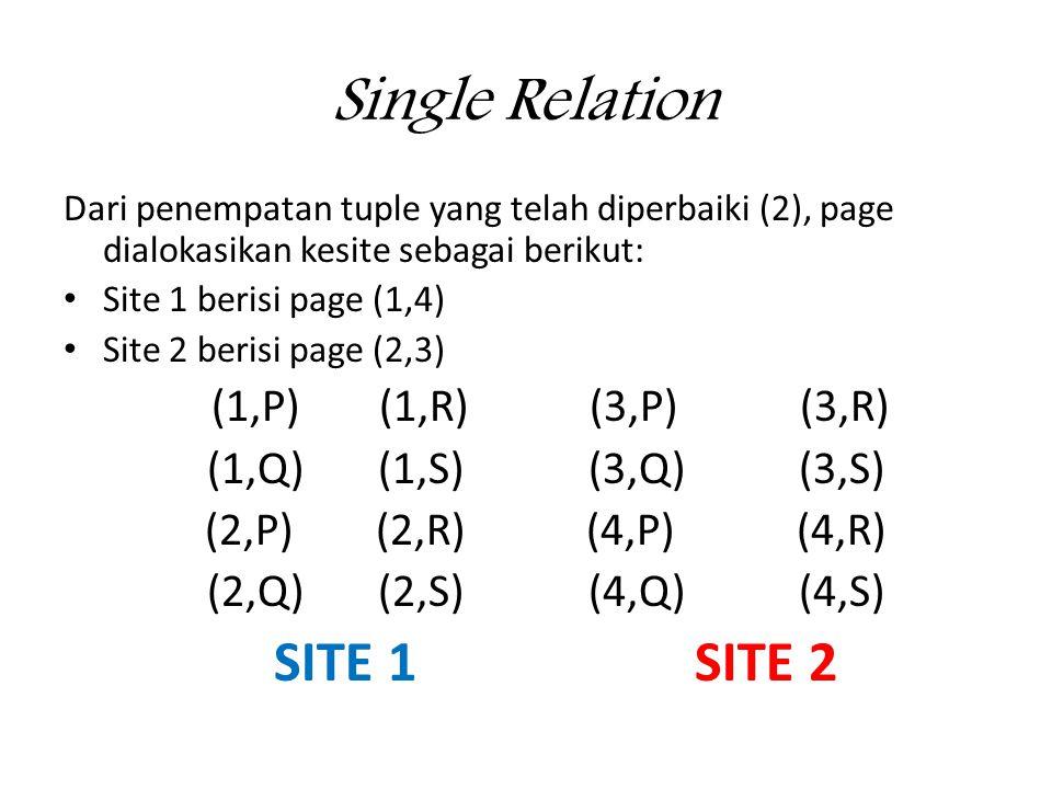 Single Relation (1,P) (1,R) (3,P) (3,R) (1,Q) (1,S) (3,Q) (3,S)