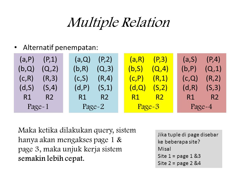 Multiple Relation Alternatif penempatan: (a,P) (P,1) (b,Q) (Q,2)