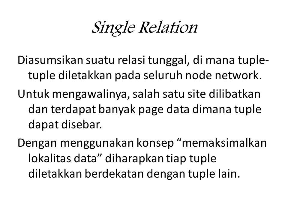 Single Relation