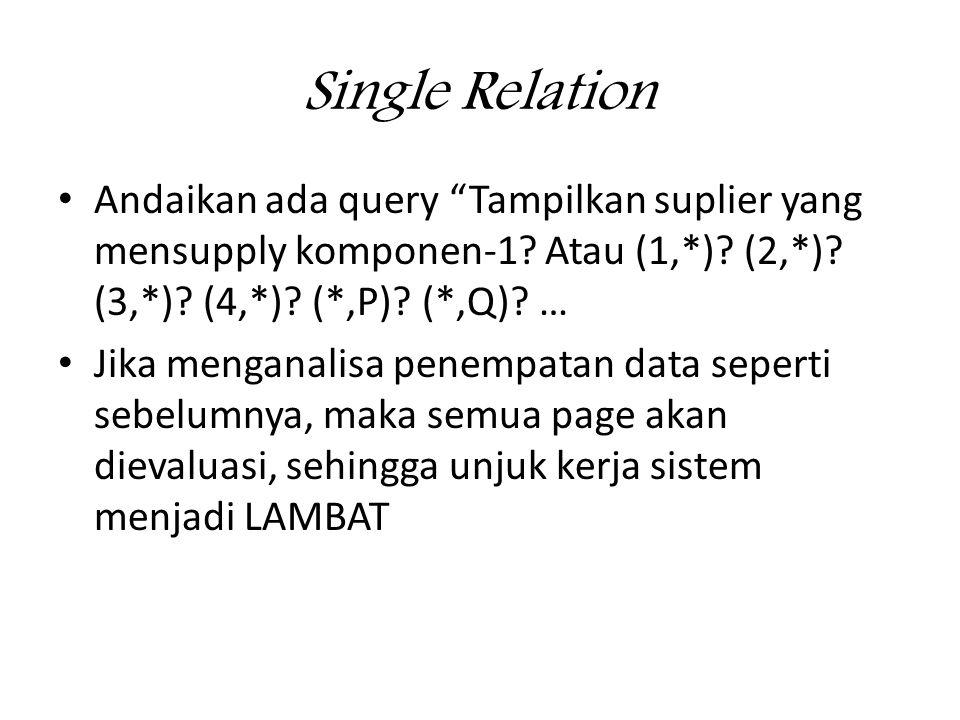 Single Relation Andaikan ada query Tampilkan suplier yang mensupply komponen-1 Atau (1,*) (2,*) (3,*) (4,*) (*,P) (*,Q) …