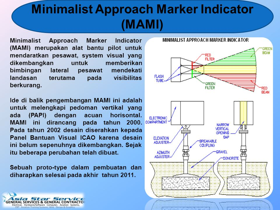 Minimalist Approach Marker Indicator (MAMI)
