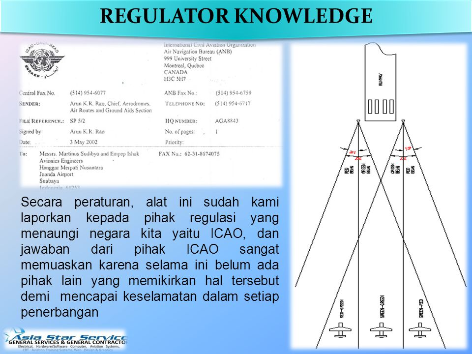 REGULATOR KNOWLEDGE