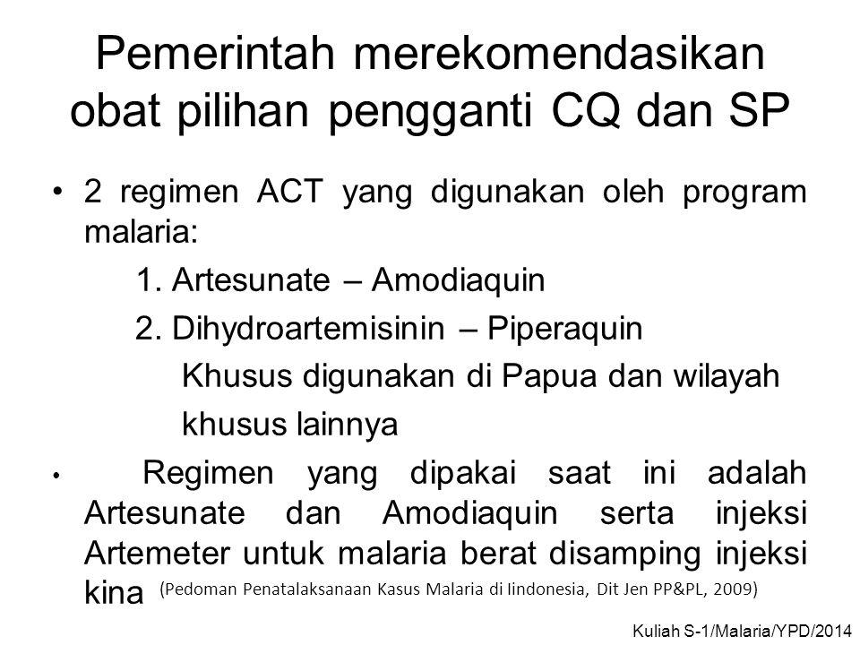 Pemerintah merekomendasikan obat pilihan pengganti CQ dan SP