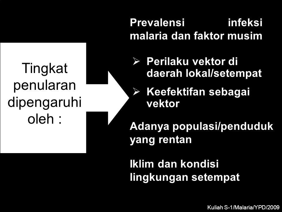 Tingkat penularan dipengaruhi oleh :