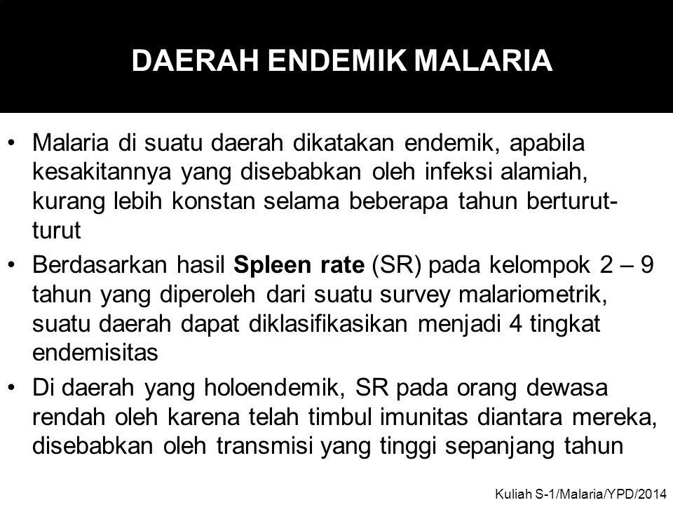DAERAH ENDEMIK MALARIA