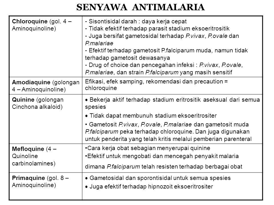 SENYAWA ANTIMALARIA Chloroquine (gol. 4 – Aminoquinoline)