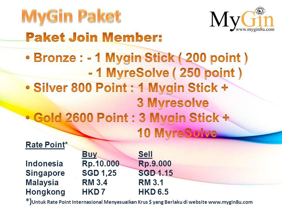 MyGin Paket Paket Join Member: