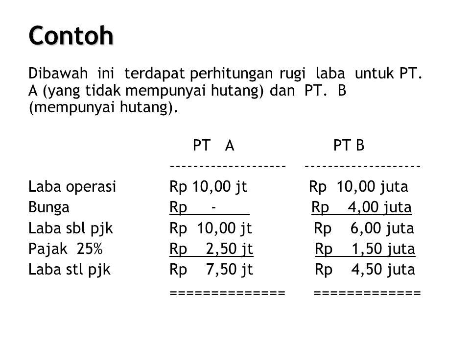 Contoh Dibawah ini terdapat perhitungan rugi laba untuk PT. A (yang tidak mempunyai hutang) dan PT. B (mempunyai hutang).