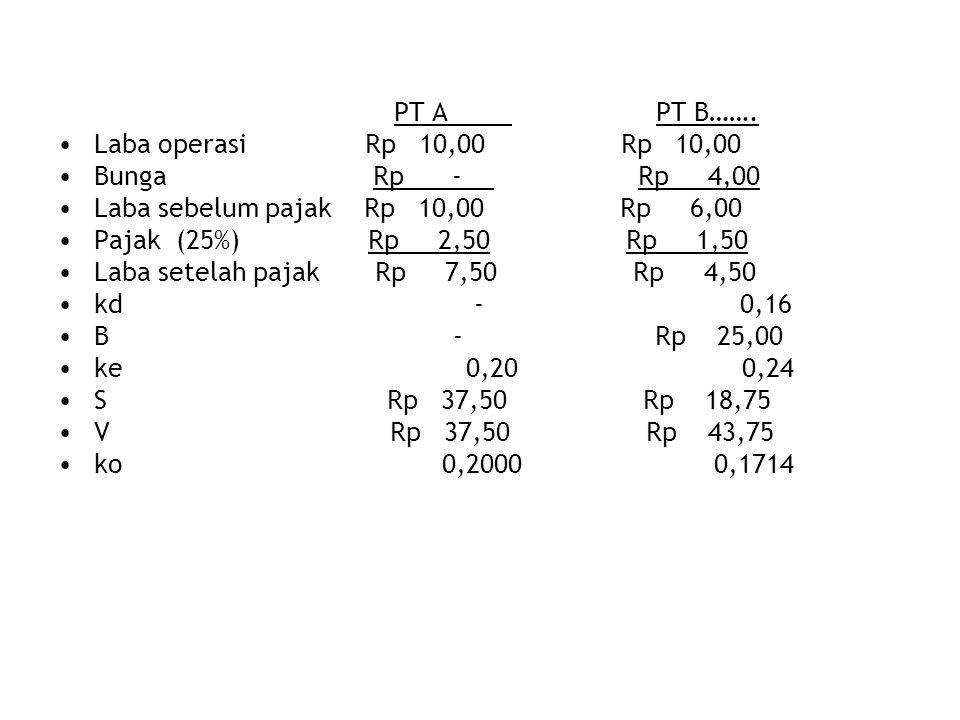 PT A PT B……. Laba operasi Rp 10,00 Rp 10,00.