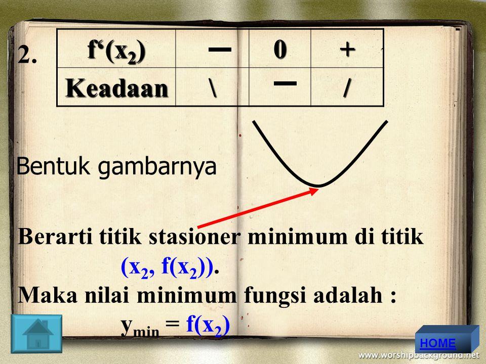 f'(x2) + Keadaan \ / 2. Bentuk gambarnya