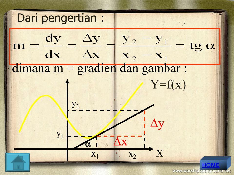dimana m = gradien dan gambar : Y=f(x)