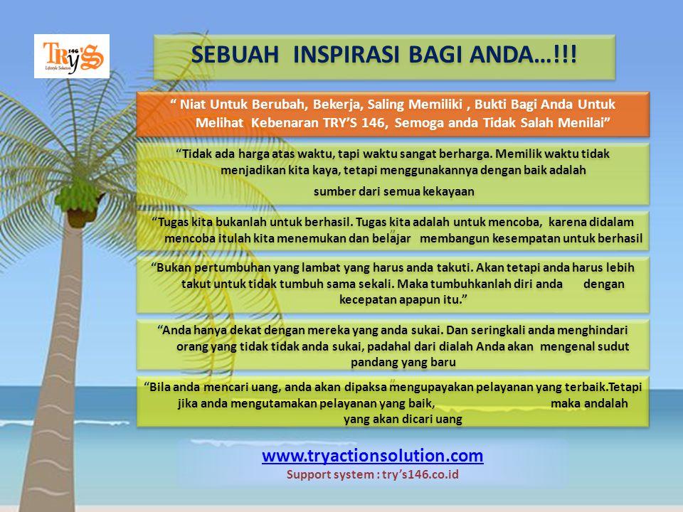 SEBUAH INSPIRASI BAGI ANDA…!!!