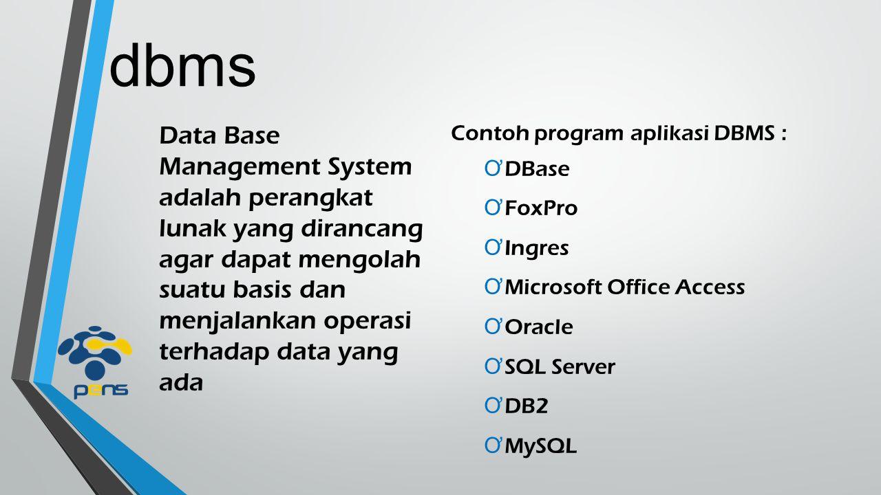 dbms Data Base Management System adalah perangkat lunak yang dirancang agar dapat mengolah suatu basis dan menjalankan operasi terhadap data yang ada.