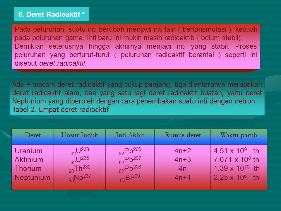 Deret Unsur Induk Inti Akhir Rumus deret Waktu paruh Uranium Aktinium