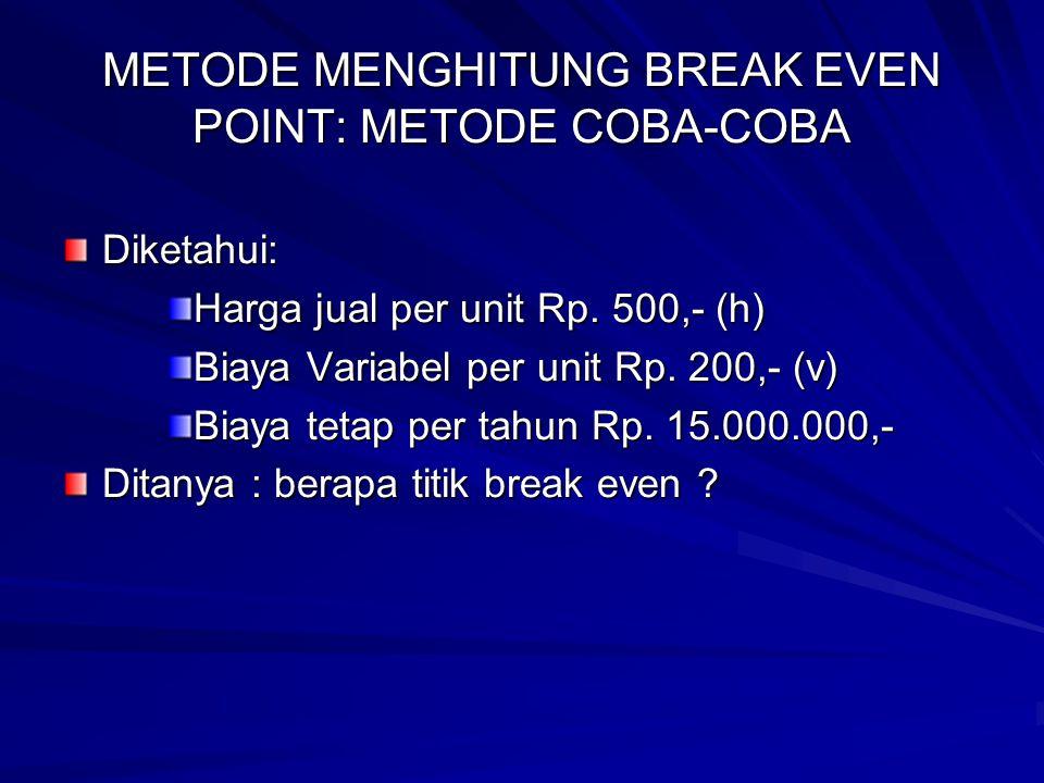 METODE MENGHITUNG BREAK EVEN POINT: METODE COBA-COBA