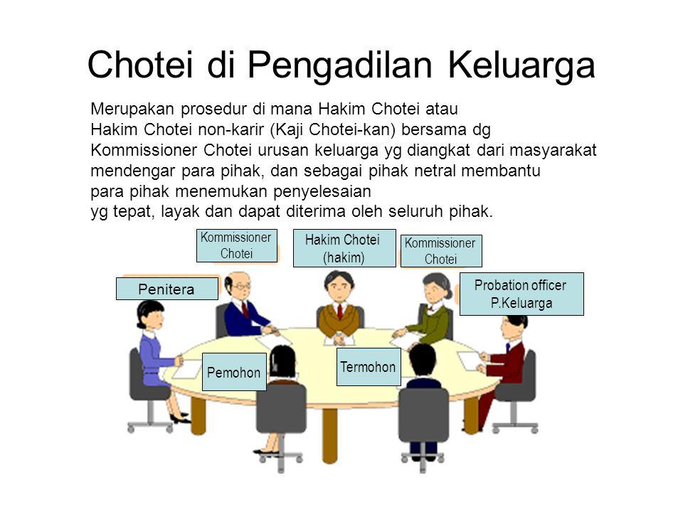 Chotei di Pengadilan Keluarga