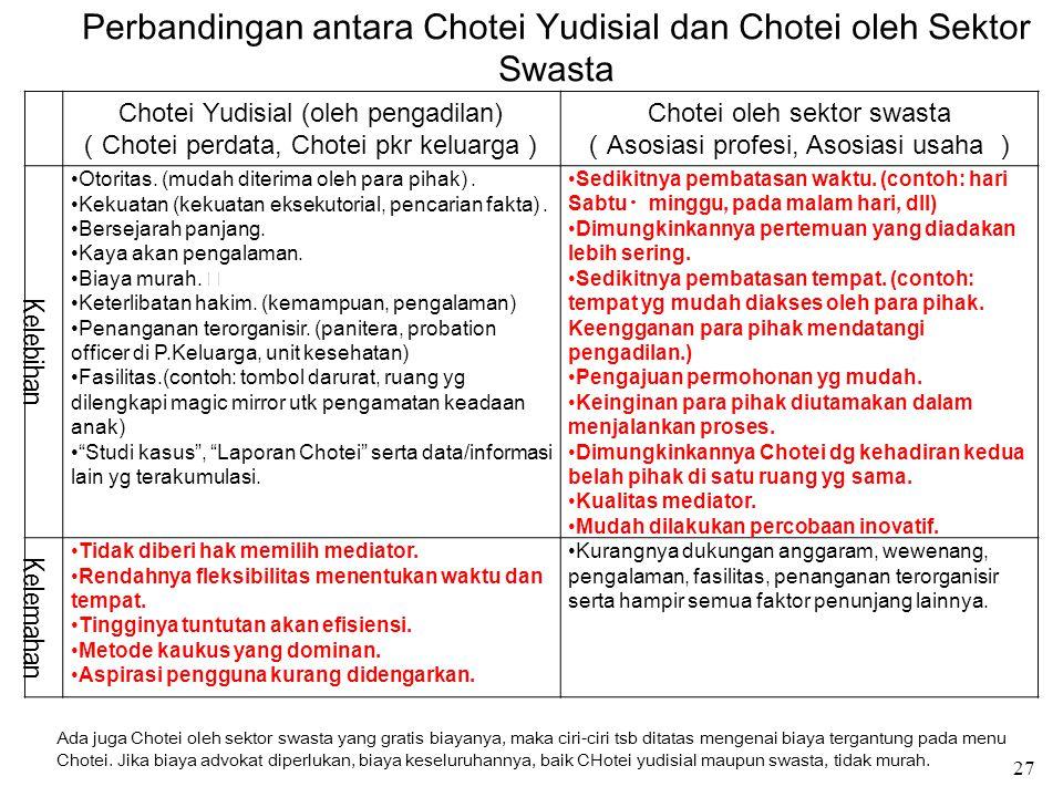 Perbandingan antara Chotei Yudisial dan Chotei oleh Sektor Swasta