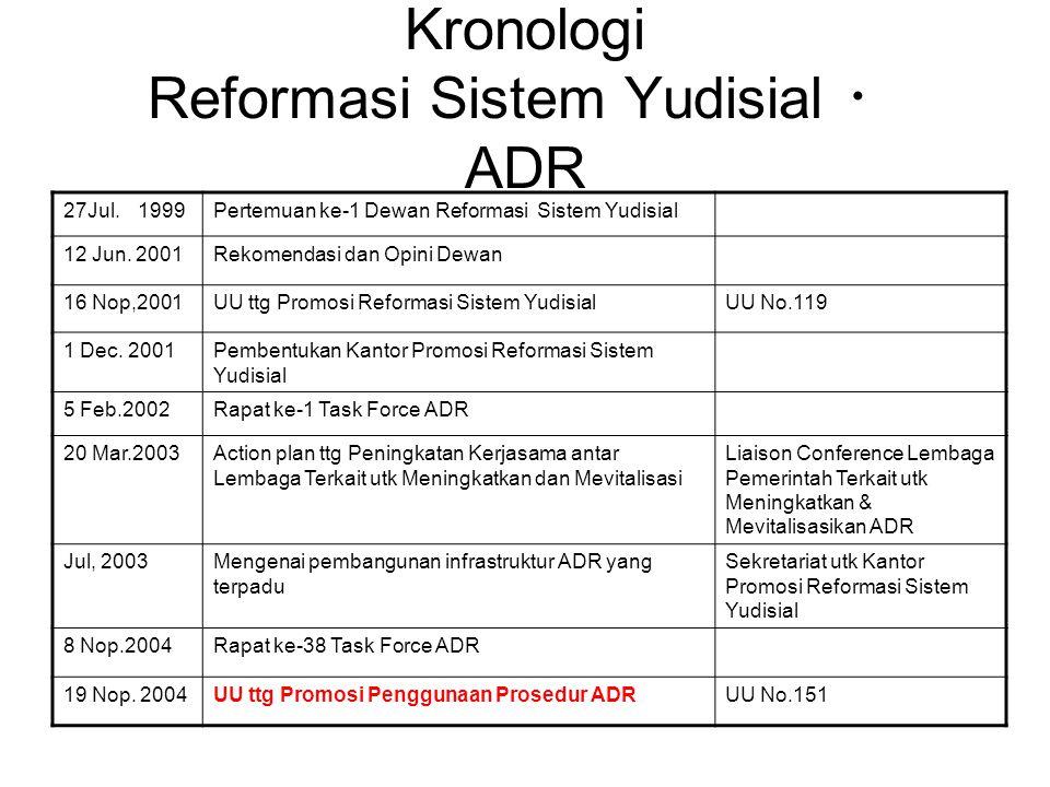 Kronologi Reformasi Sistem Yudisial ・ ADR