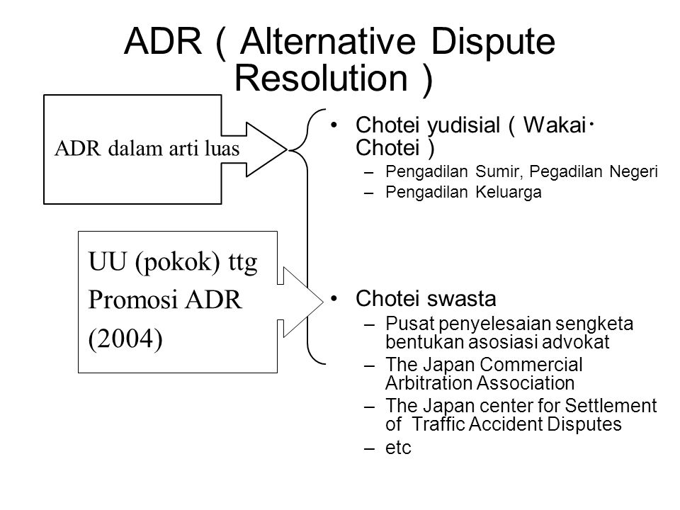 ADR(Alternative Dispute Resolution)