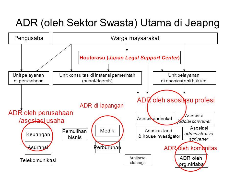 ADR (oleh Sektor Swasta) Utama di Jeapng