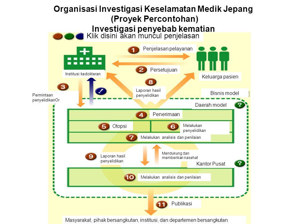 Organisasi Investigasi Keselamatan Medik Jepang (Proyek Percontohan) Investigasi penyebab kematian