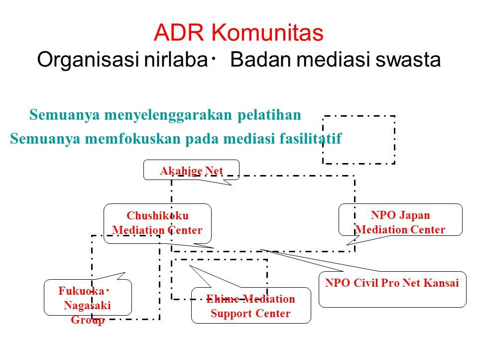 ADR Komunitas Organisasi nirlaba・Badan mediasi swasta