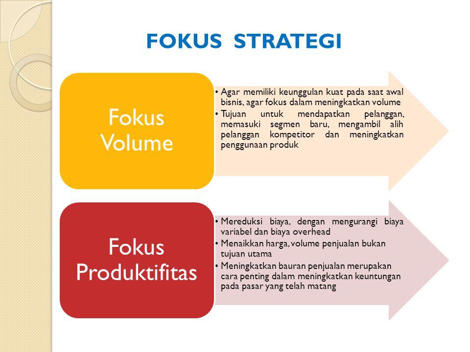 Fokus Volume Fokus Produktifitas FOKUS STRATEGI