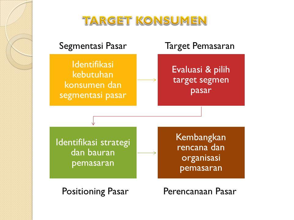 TARGET KONSUMEN Segmentasi Pasar Target Pemasaran