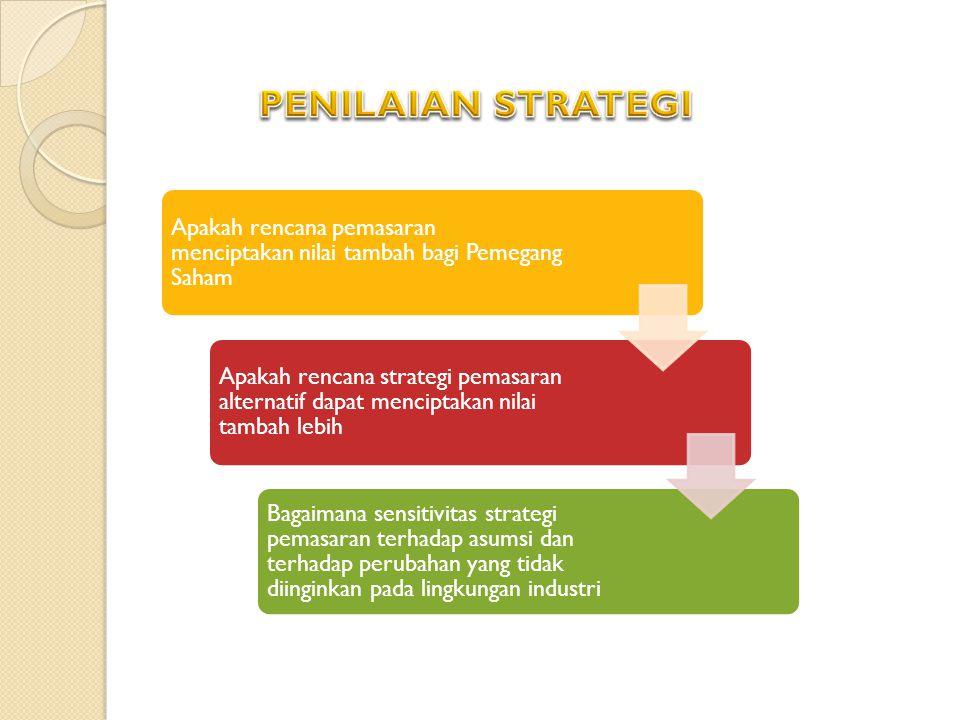 PENILAIAN STRATEGI Apakah rencana pemasaran menciptakan nilai tambah bagi Pemegang Saham.