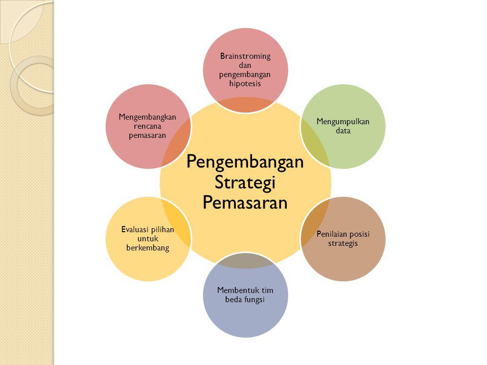 Pengembangan Strategi Pemasaran