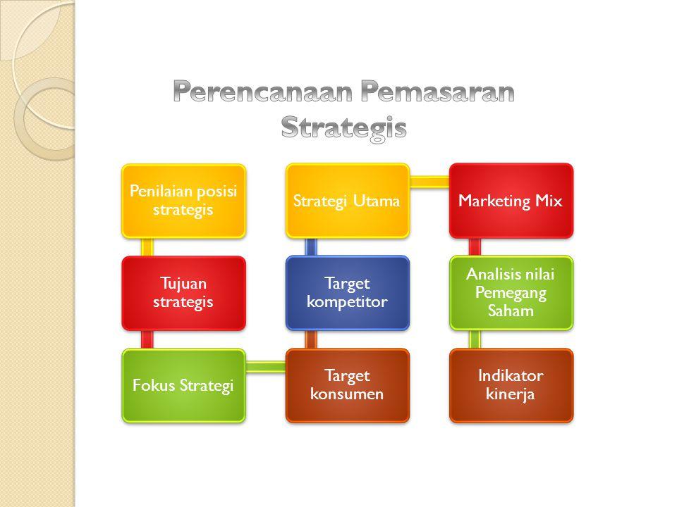 Perencanaan Pemasaran Strategis