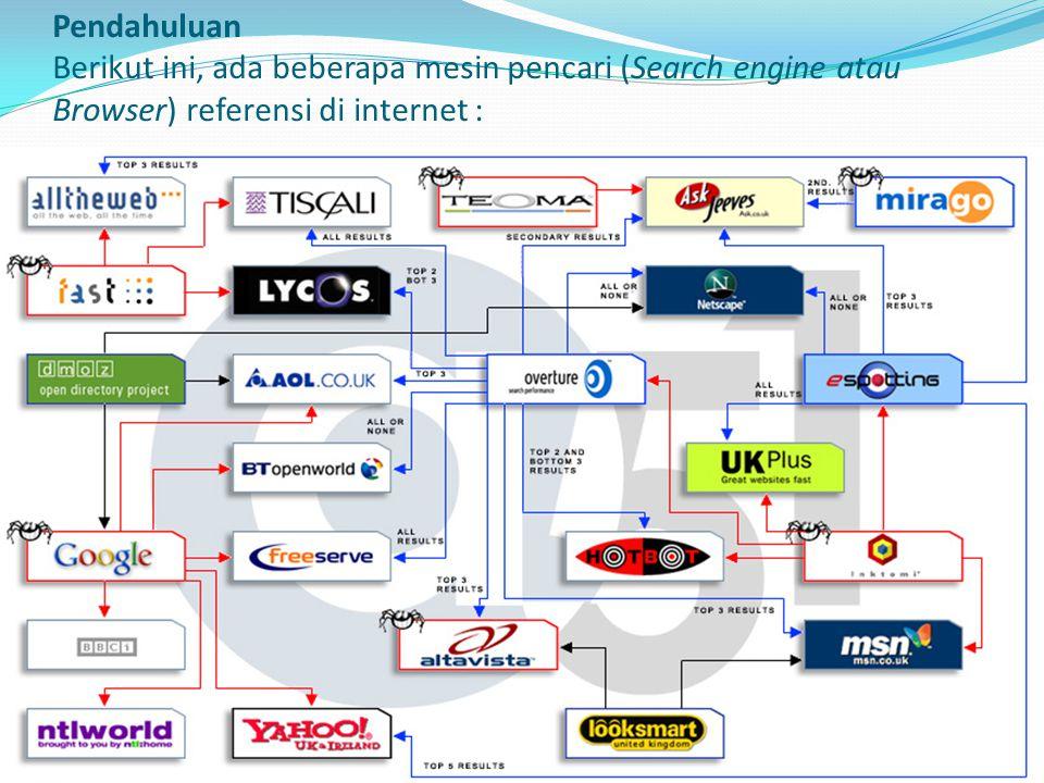 Pendahuluan Berikut ini, ada beberapa mesin pencari (Search engine atau Browser) referensi di internet :
