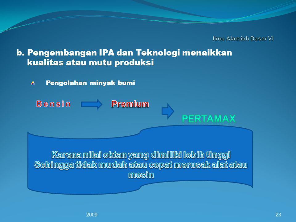 Pertamax b. Pengembangan IPA dan Teknologi menaikkan