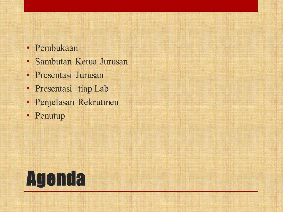 Agenda Pembukaan Sambutan Ketua Jurusan Presentasi Jurusan