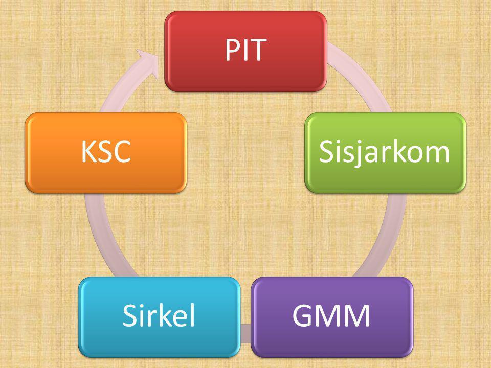 PIT Sisjarkom GMM Sirkel KSC