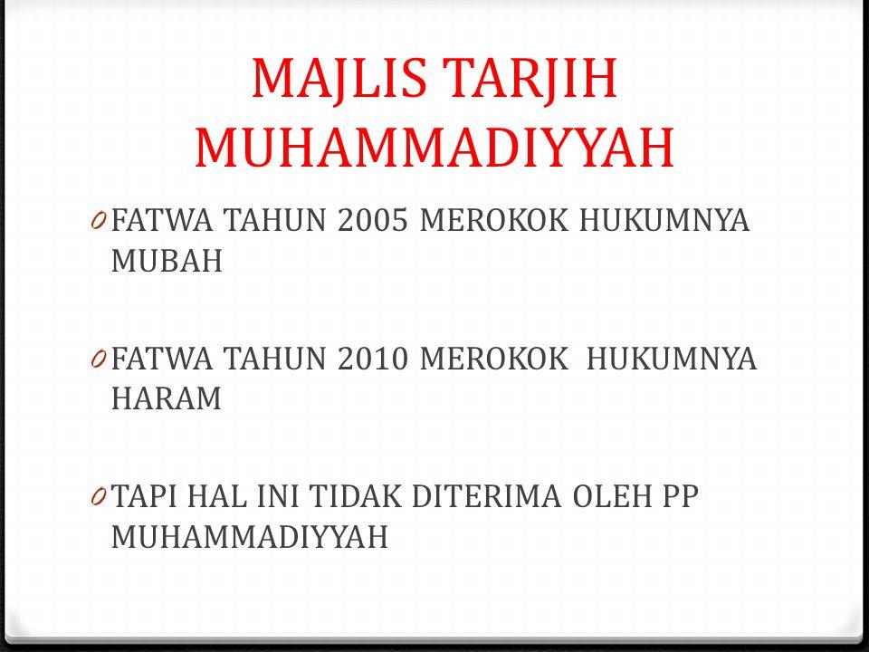 MAJLIS TARJIH MUHAMMADIYYAH