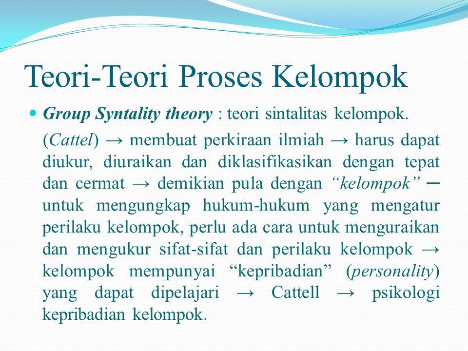 Teori-Teori Proses Kelompok