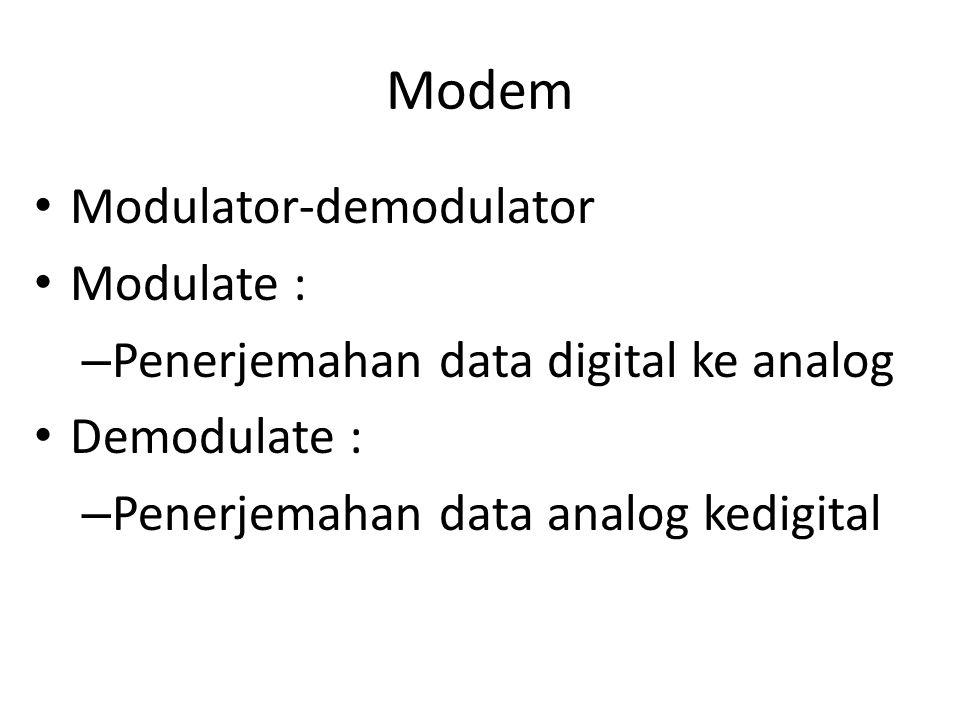 Modem Modulator-demodulator Modulate :