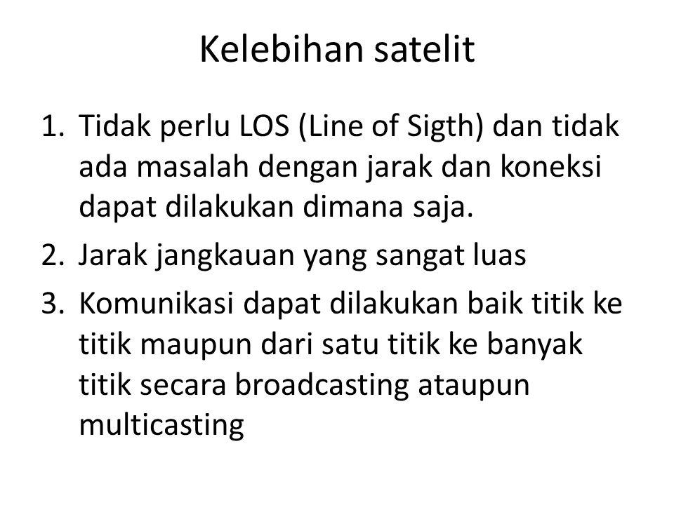 Kelebihan satelit Tidak perlu LOS (Line of Sigth) dan tidak ada masalah dengan jarak dan koneksi dapat dilakukan dimana saja.