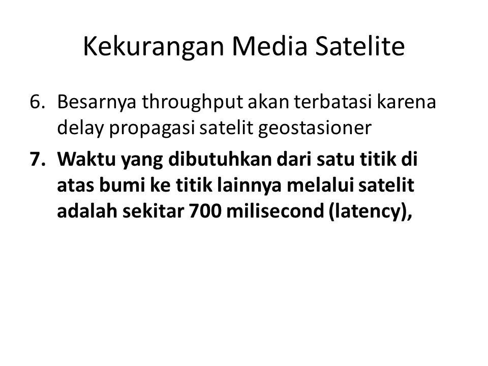 Kekurangan Media Satelite