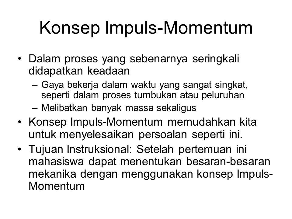 Konsep Impuls-Momentum