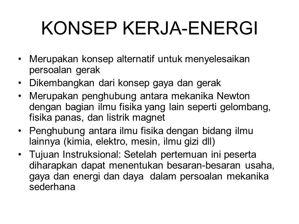 KONSEP KERJA-ENERGI Merupakan konsep alternatif untuk menyelesaikan persoalan gerak. Dikembangkan dari konsep gaya dan gerak.