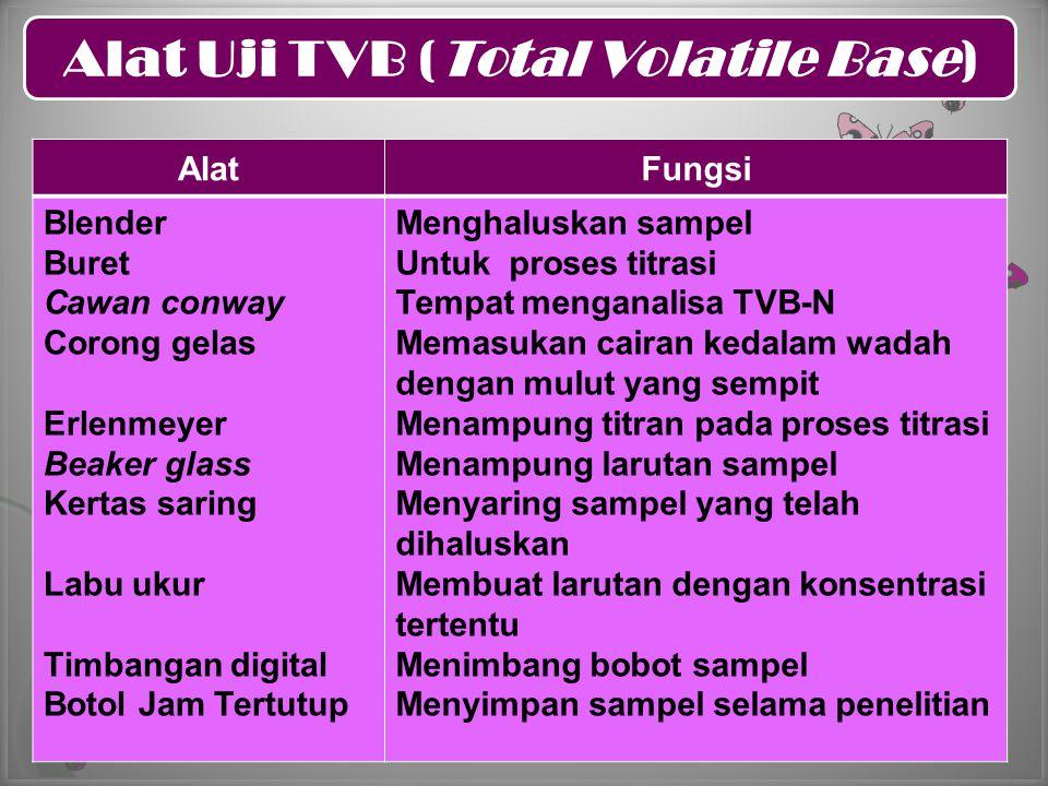 Alat Uji TVB (Total Volatile Base)