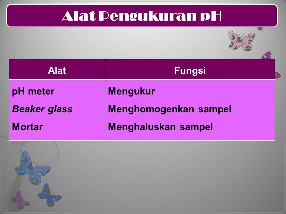 Alat Pengukuran pH Alat Fungsi pH meter Beaker glass Mortar Mengukur