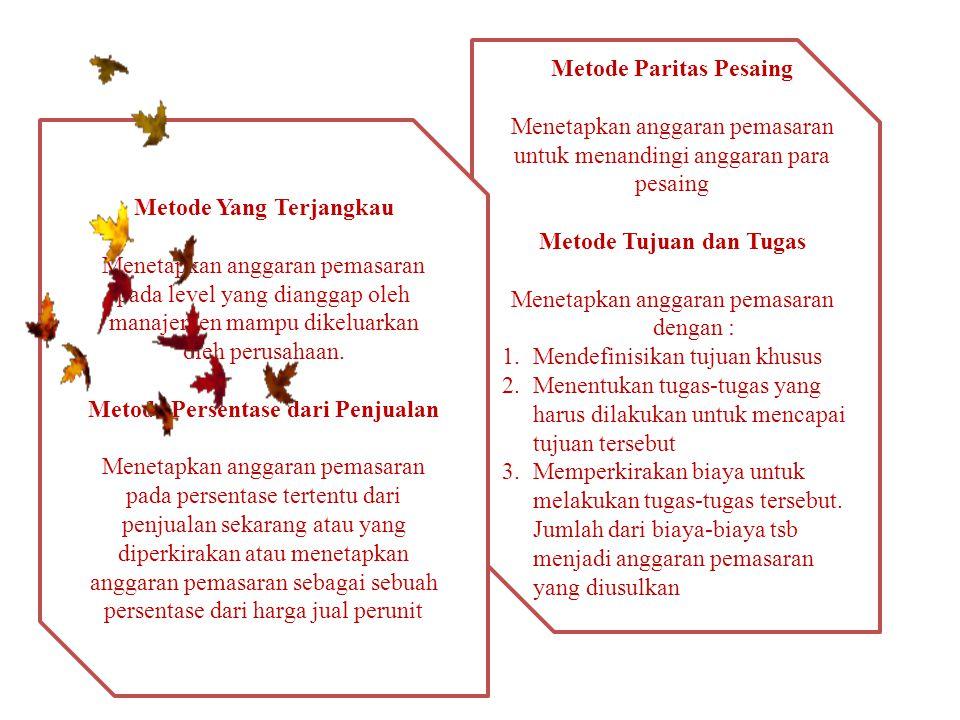 Metode Paritas Pesaing