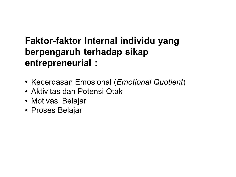 Faktor-faktor Internal individu yang berpengaruh terhadap sikap entrepreneurial :