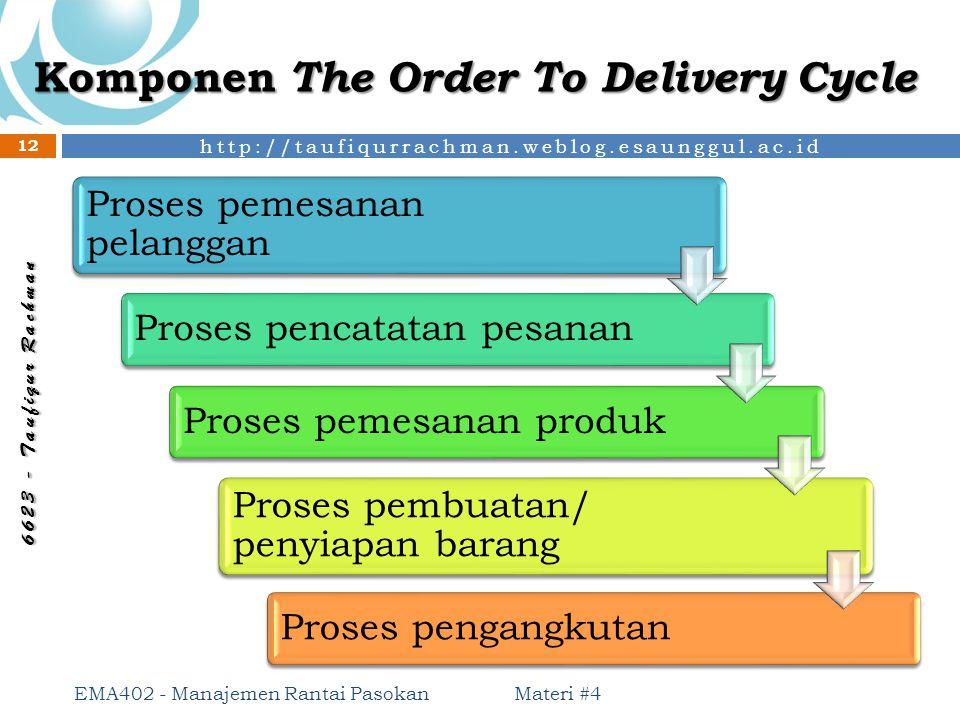 Komponen The Order To Delivery Cycle