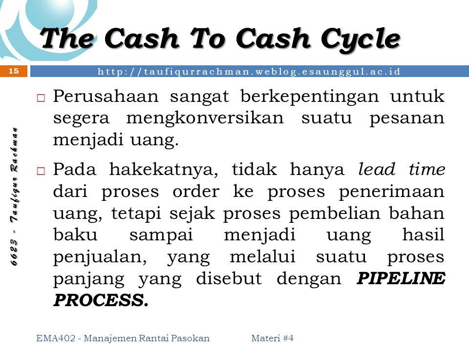 The Cash To Cash Cycle Perusahaan sangat berkepentingan untuk segera mengkonversikan suatu pesanan menjadi uang.