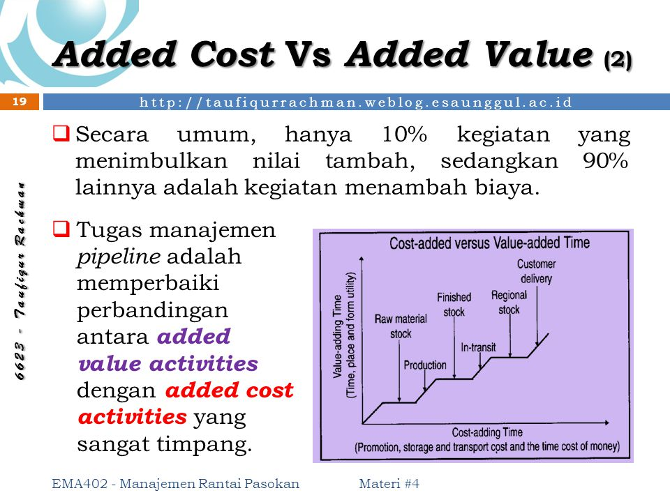 Added Cost Vs Added Value (2)